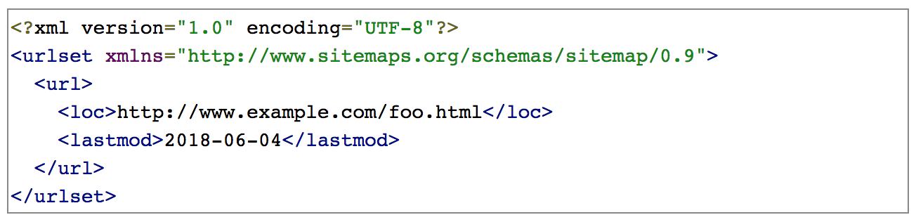 xml code Hướng Dẫn Submit Sitemap Lên Google Search Console